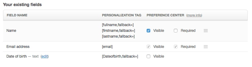 personalization tags