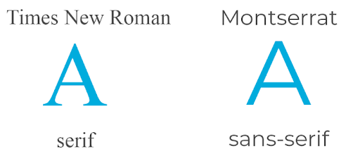Serif and sans-serif fonts